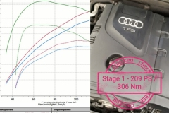 Chiptuning-Audi-A4-2.0-tfsi-120-PS-88-KW-serie-stage1
