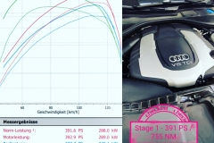 Chiptuning-A6-biturbo-313-PS-Serie-Stage-1